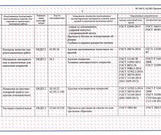 Аттестат Аккредитации МСС 2019-2020-3
