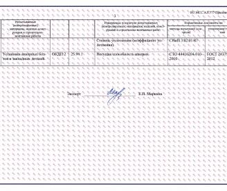ООО «МосЭкспертиза — Испытание» аттестат аккредитации. Приложение 1-4.